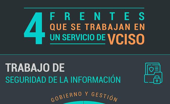 4 FRENTES QUE SE TRABAJAN EN UN SERVICIO DE VIRTUAL CISO
