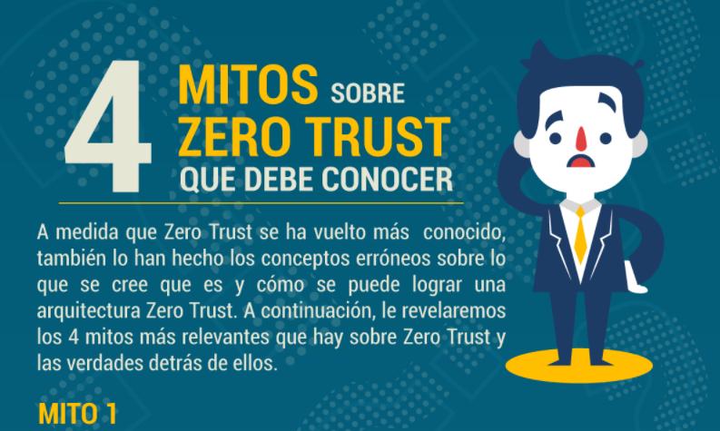 4 mitos de zero trust que debe conocer