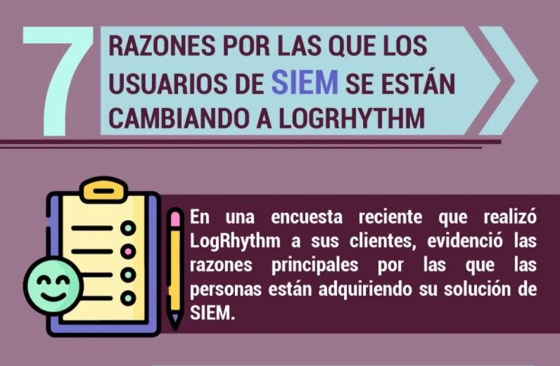 7 razones por las que los usuarios de SIEM se están cambiando a LogRhythm