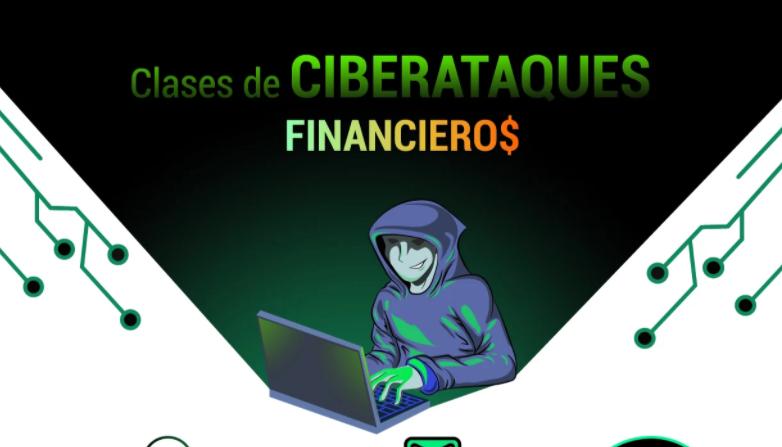 CLASES DE CIBERATAQUES FINANCIEROS