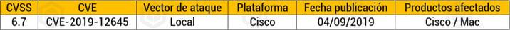 Cisco Jabber semana 37