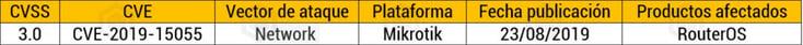Mikrotik semana 36