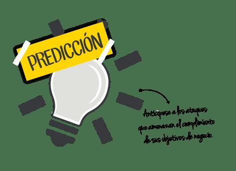 Prediccion (2)