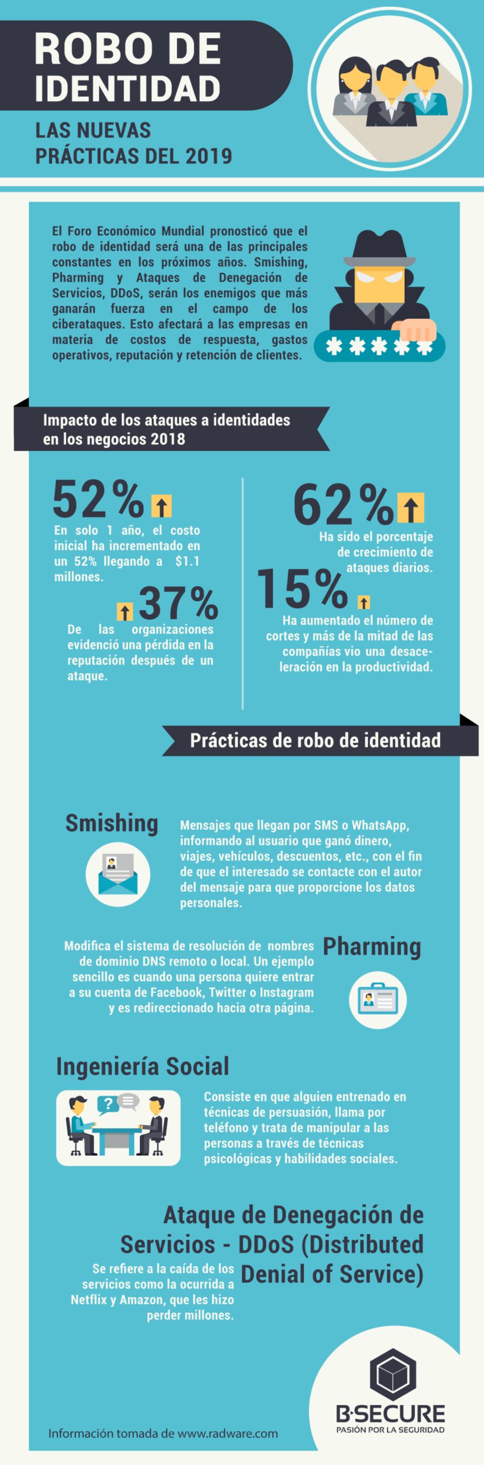 ROBO DE IDENTIDAD (2)
