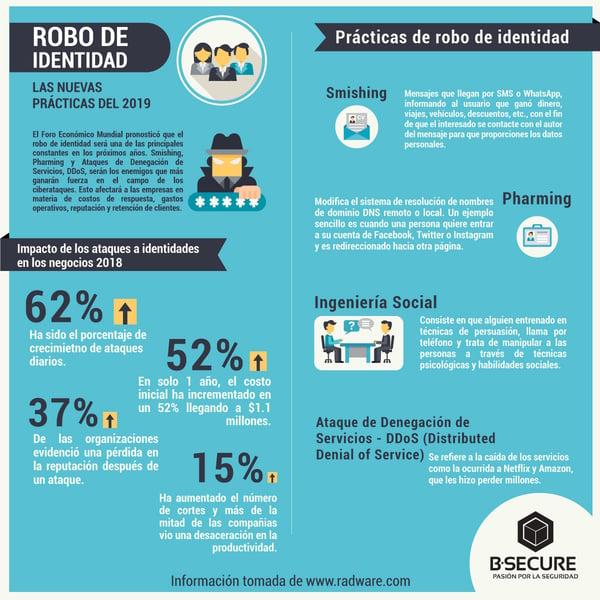 Robo-de-identidad-(Facebook)-2