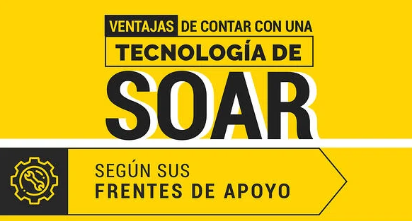 Ventajas de contar con una tecnología de SOAR