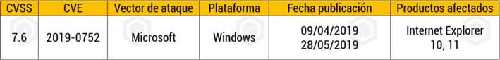 Windows 0752