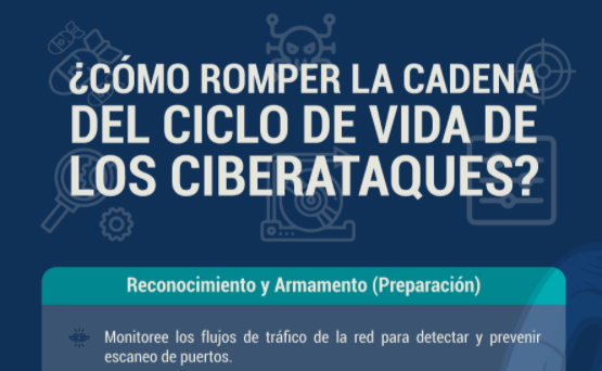 cÓMO ROMPER LA CADENA DEL CICLO DE VIDA DE LOS CIBERATAQUES.