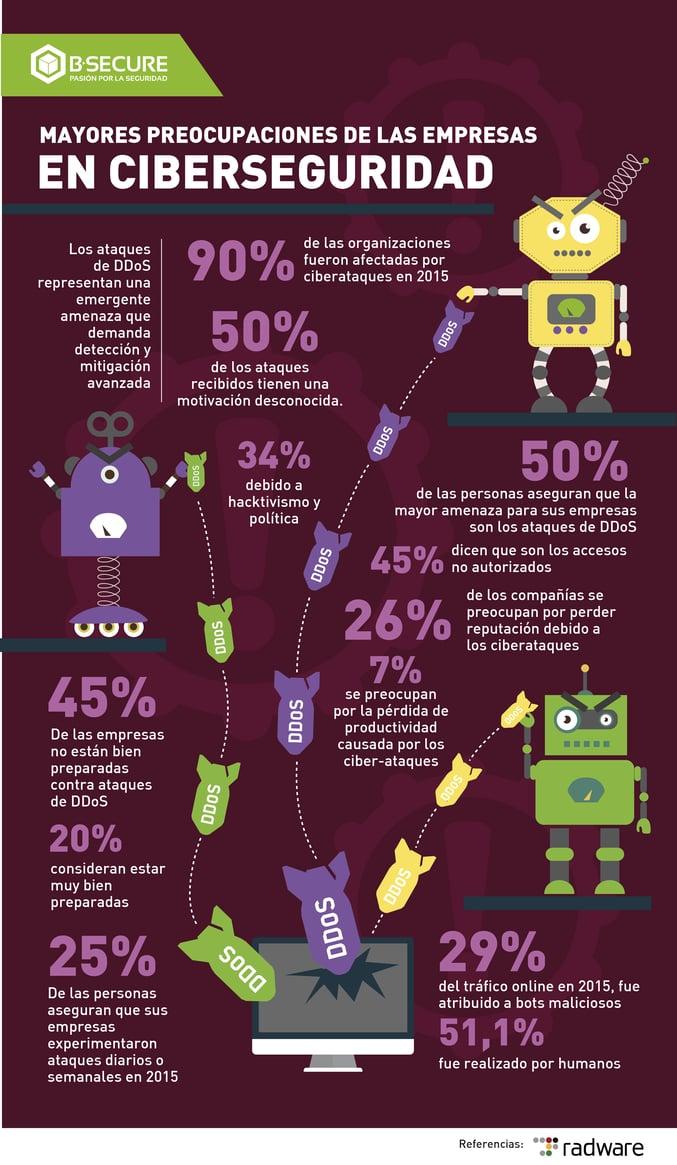 Bots-infografía