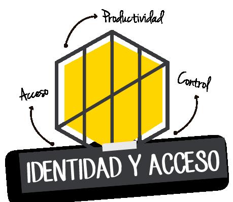 identidad-y-acceso