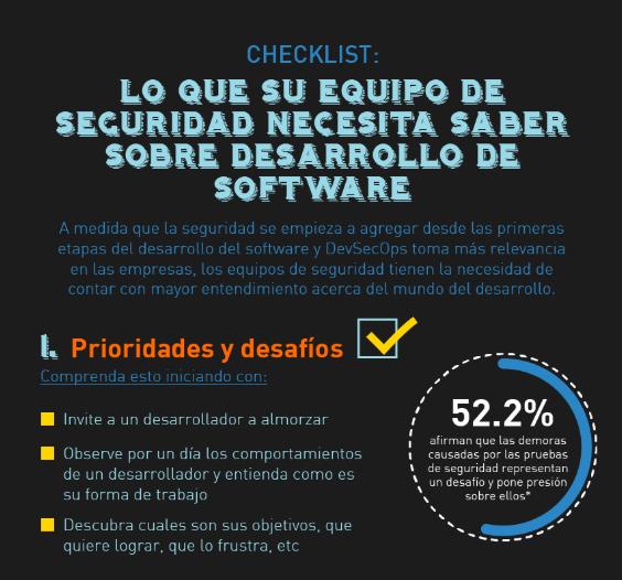 infografia checklist