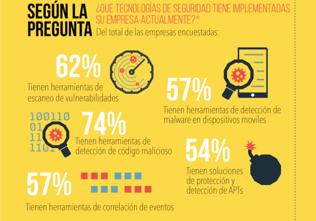 preview_tecnologias_de_seguridad.png