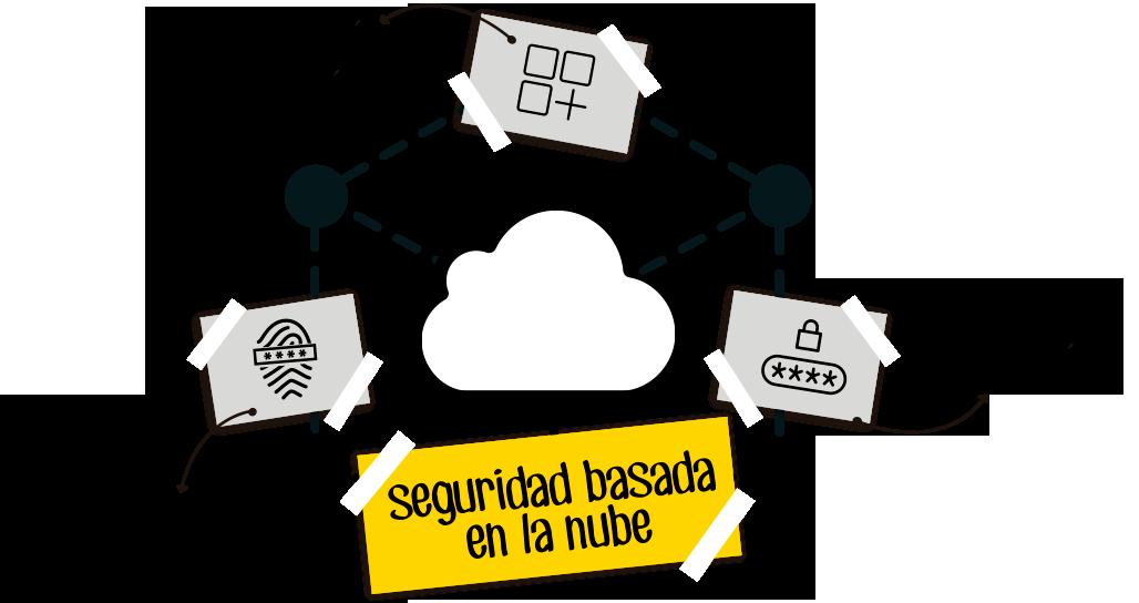 Seguridad basada en la nube