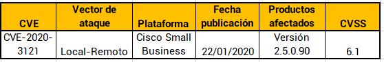 vulnerabilidad Cisco Small Business