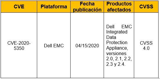 Vulnerabilidad crítica en Cisco WebEx, teléfonos IP y UCS Director