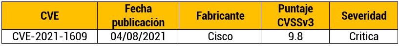 Múltiples vulnerabilidades en web-based management interface CISCO.
