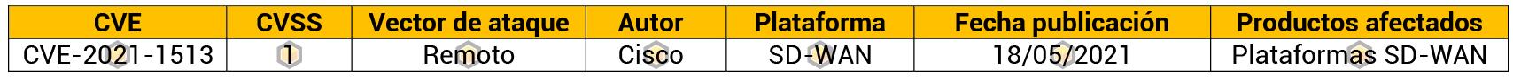 Vulnerabilidad de denegación de servicio vDaemon del software Cisco SD-WAN