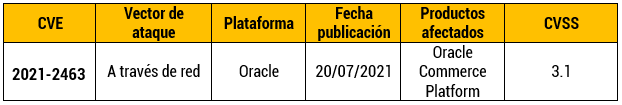 Vulnerabilidad en producto Oracle Commerce Platform