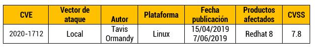 Ejecución de código arbitrario en Systemd de Linux