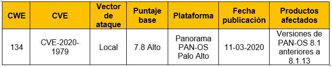 Múltiples vulnerabilidades en PAN - OS