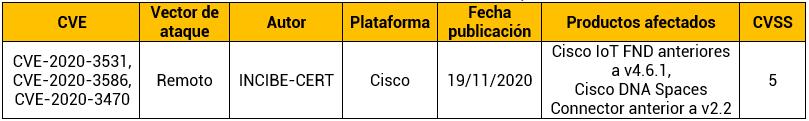 Múltiples Vulnerabilidades sobre Drivers de NVIDIA para Windows