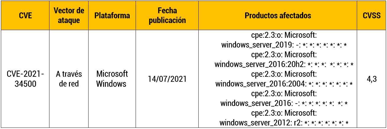 Vulnerabilidad en Windows Kernel Memory de Microsoft