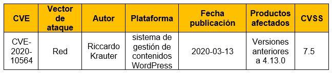 Vulnerabilidad en complemento de carga de archivos en WordPress