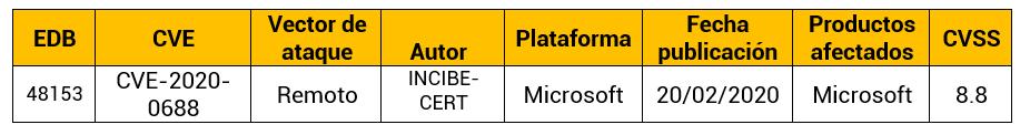 Vulnerabilidad de ejecución remota de código Microsoft Exchange