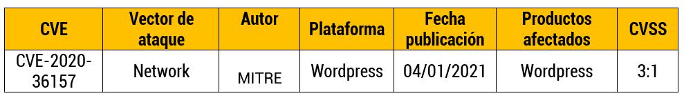 Vulnerabilidades detectadas sobre Chromium y Google Chrome