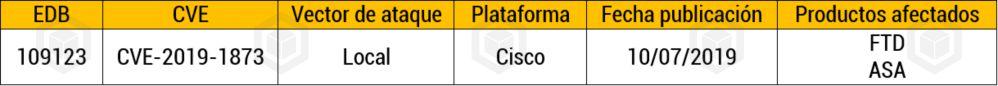 Alerta de ataque de denegación de servicio en plataforma Cisco