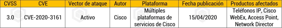 Vulnerabilidad NetGear en dispositivos MR1100