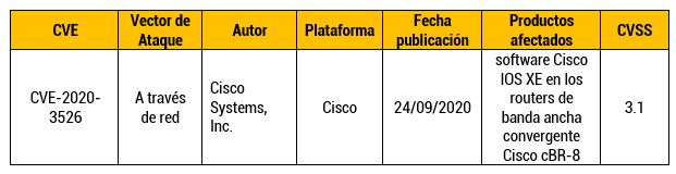 Vulnerabilidad en Cisco