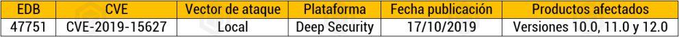 Vulnerabilidad en Oracle JDeveloper y ADF