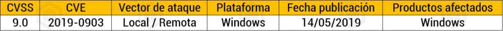 Vulnerabilidad de ejecución de código remoto en GDI de Windows