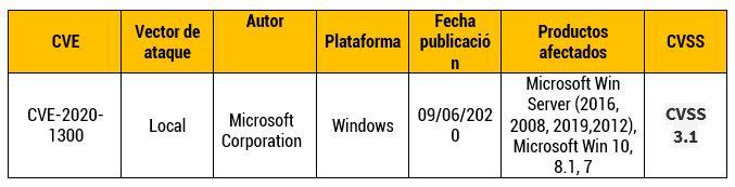 Vulnerabilidad de ejecución remota de código de Windows