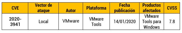 Vulnerabilidad en VMware Tools