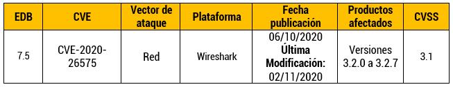 Vulnerabilidad enWireshark permite ataques DoS contra sus usuarios