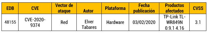 Vulnerabilidad en dispositivos TP-Link TL-WR849N