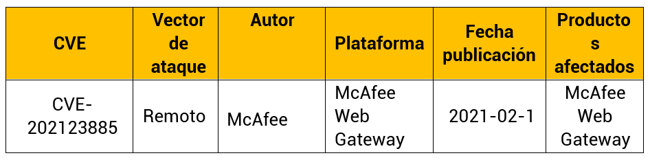 Vulnerabilidades de privilegios – McAfee Web Gateway