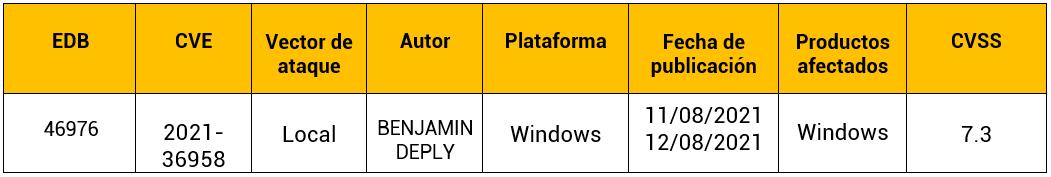 Windows Print Spooler Remote Code Execution Vulnerability