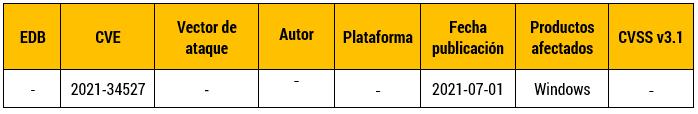 Vulnerabilidad de ejecución remota de código en el administrador de impresión de Windows