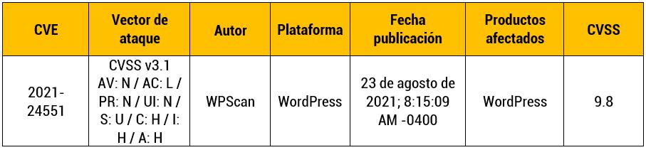 Vulnerabilidad de inyección SQL en complemento WordPress