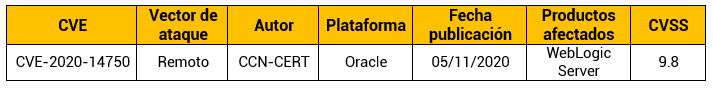 Vulnerabilidad en Oracle WebLogic