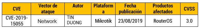 Escalación de privilegios con Mikrotik