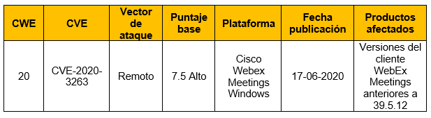 Vulnerabilidades en Webex Meetings