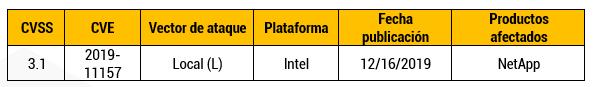 Múltiples vulnerabilidades en versiones de productos Juniper