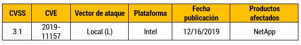 Ataque Plundervolt apunta a los enclaves Intel SGX