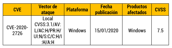 Vulnerabilidad de elevación de privilegios de Windows