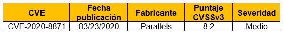 Vulnerabilidad de escalamiento de privilegios en Parallels Desktop