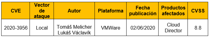 Inyección de código en VMware Cloud Director